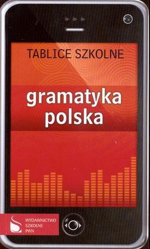Gramatyka polska. Tablice szkolne